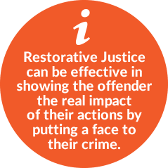 Restorative Justice can be effective in showing the offender the real impact of their actions by putting a face to their crime.